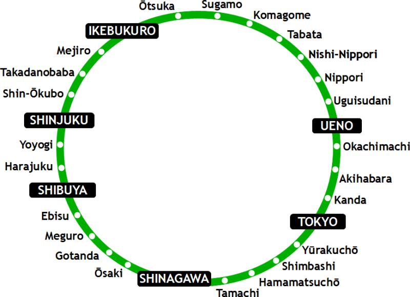 YAMANOTE_LINE